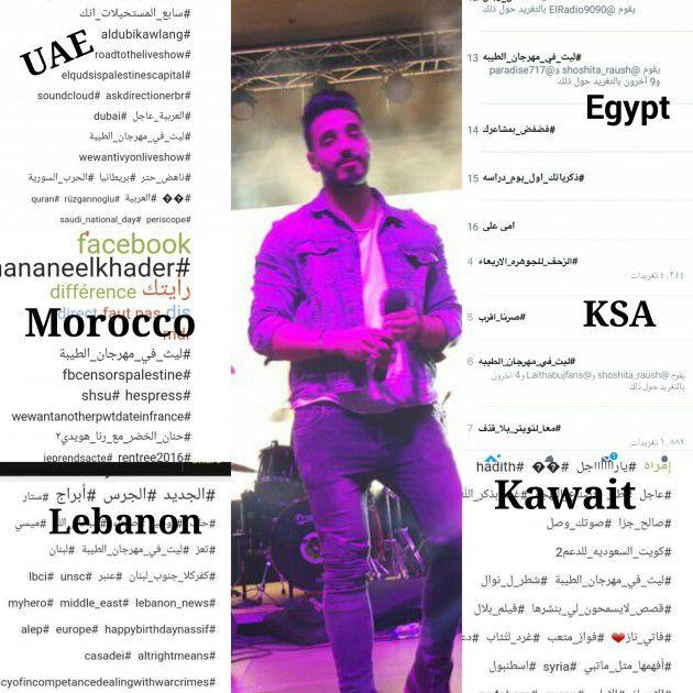 ليث يحتل المراكز المهمة في الترند على التويتر في عدد من البلدان العربية